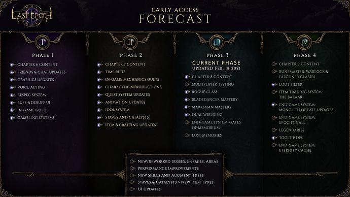 LE_ForecastFeb18
