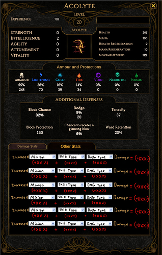 CharacterStats